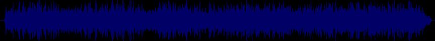 waveform of track #22350