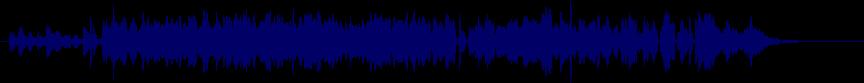 waveform of track #22360