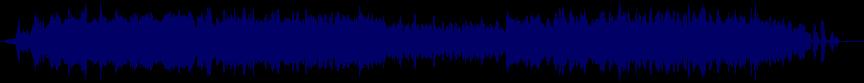 waveform of track #22361