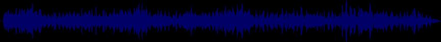 waveform of track #22363