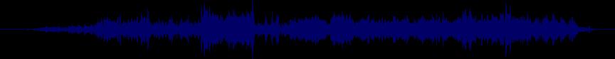 waveform of track #22366
