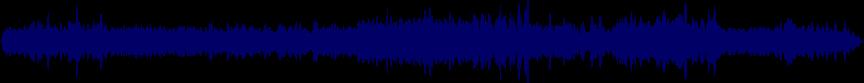 waveform of track #22370
