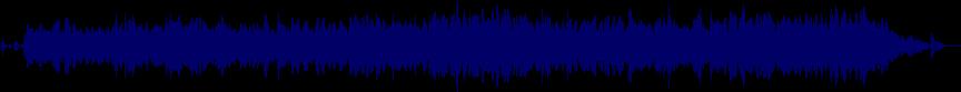 waveform of track #22371