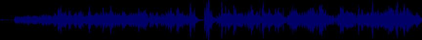 waveform of track #22389
