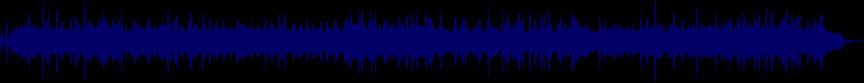 waveform of track #22403