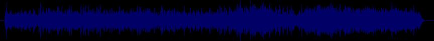 waveform of track #22420