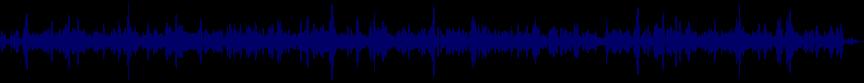 waveform of track #22423