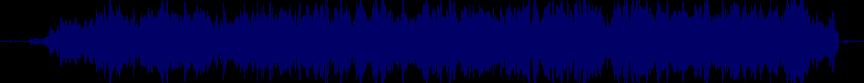 waveform of track #22428