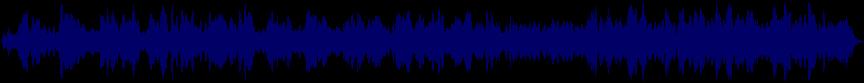 waveform of track #22430