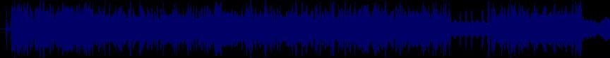 waveform of track #22435