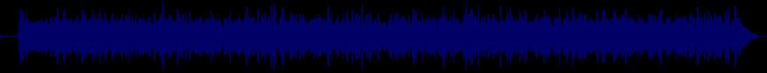 waveform of track #22437