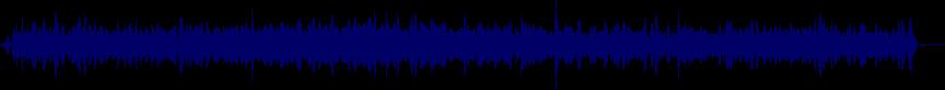 waveform of track #22446