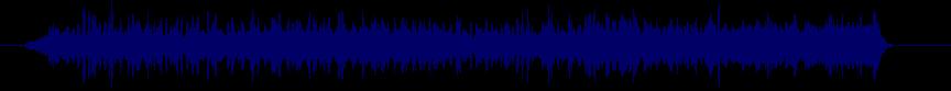 waveform of track #22453
