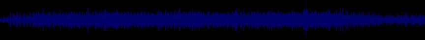 waveform of track #22457