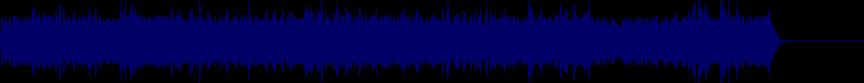 waveform of track #22459