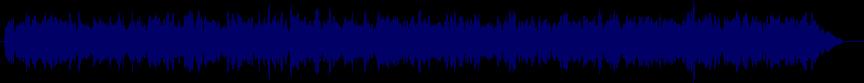 waveform of track #22466