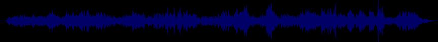 waveform of track #22492