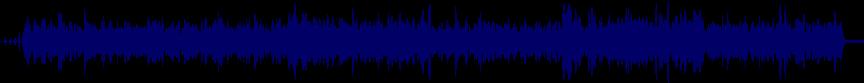 waveform of track #22494