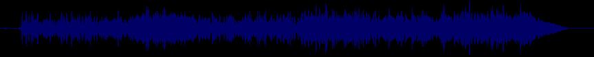 waveform of track #22500