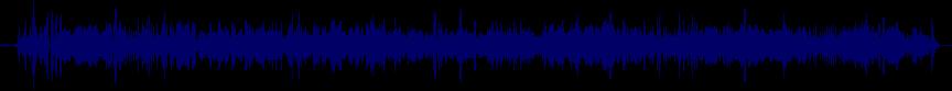 waveform of track #22503