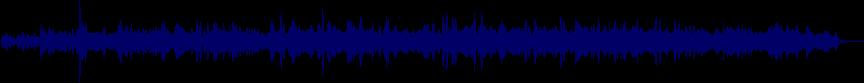 waveform of track #22508
