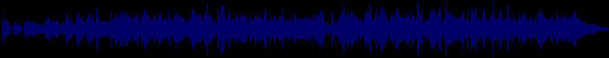 waveform of track #22510