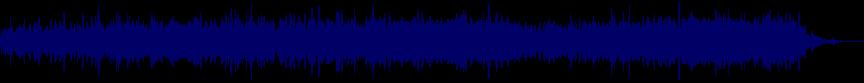 waveform of track #22518