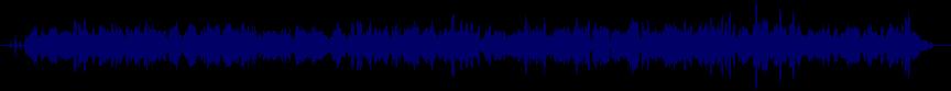 waveform of track #22547