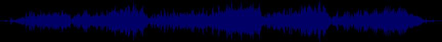waveform of track #22552