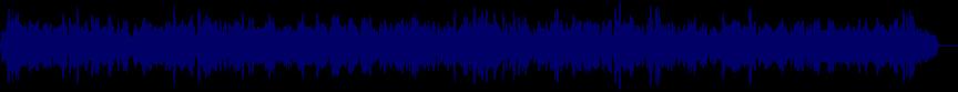 waveform of track #22553