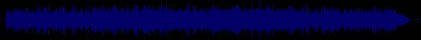 waveform of track #22554