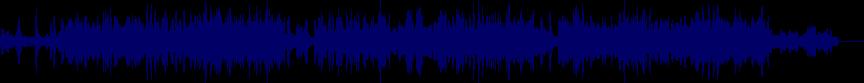 waveform of track #22559