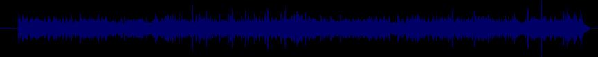 waveform of track #22563