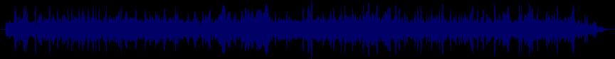 waveform of track #22568