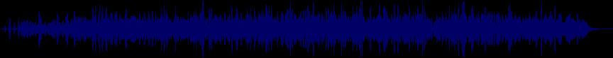 waveform of track #22573