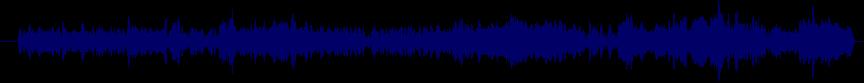 waveform of track #22577