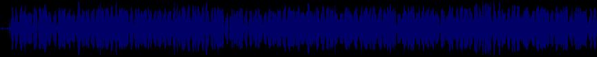 waveform of track #22579