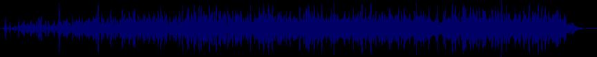 waveform of track #22586