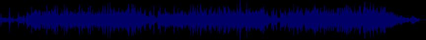 waveform of track #22587