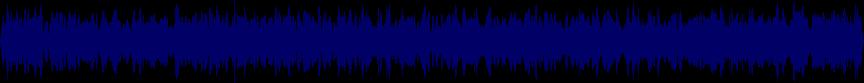 waveform of track #22668