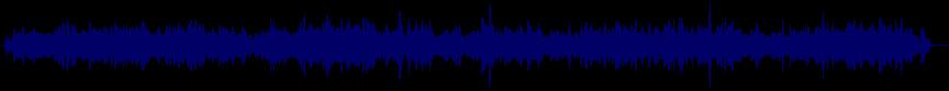 waveform of track #22670