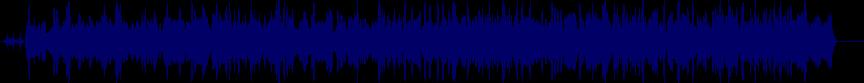 waveform of track #22682