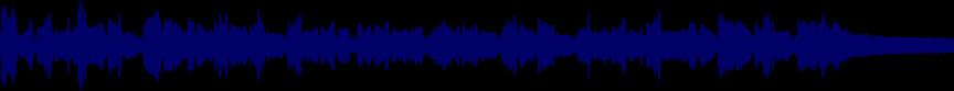 waveform of track #22684