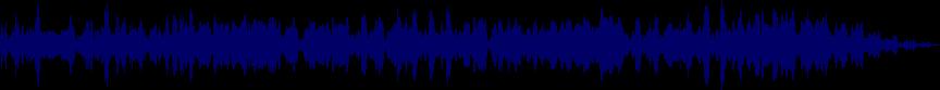 waveform of track #22685