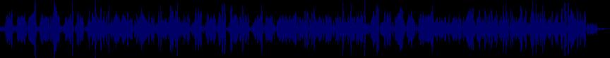 waveform of track #22686