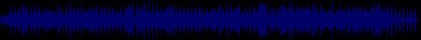 waveform of track #22688