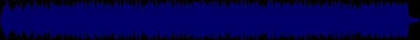waveform of track #22689