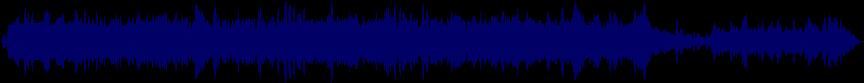 waveform of track #22695