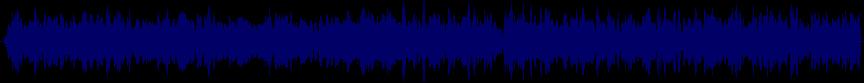 waveform of track #22699