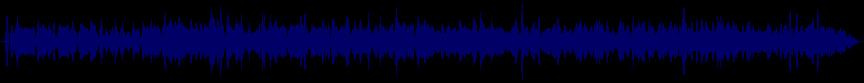 waveform of track #22703